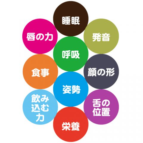 10circle