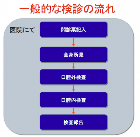 kigyoukenshin01_18